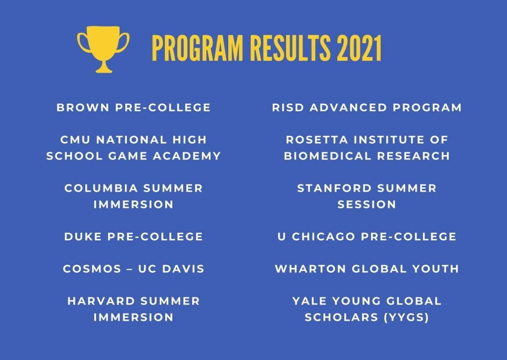 Blue Stars summer program results 2021